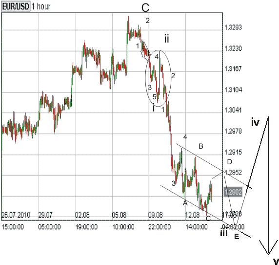 EURUS16.08.10